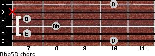 Bb(b5)/D for guitar on frets 10, 7, 8, 7, x, 10