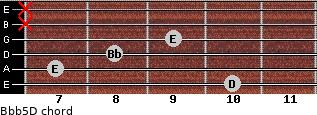Bb(b5)/D for guitar on frets 10, 7, 8, 9, x, x