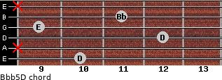 Bb(b5)/D for guitar on frets 10, x, 12, 9, 11, x