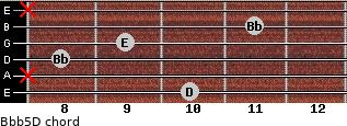 Bb(b5)/D for guitar on frets 10, x, 8, 9, 11, x