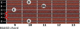 Bb(b5)/D for guitar on frets 10, x, x, 9, 11, 10
