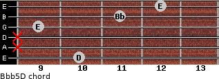 Bb(b5)/D for guitar on frets 10, x, x, 9, 11, 12