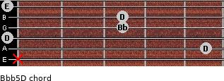 Bb(b5)/D for guitar on frets x, 5, 0, 3, 3, 0