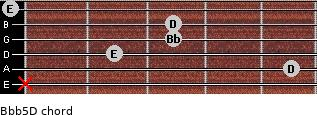 Bb(b5)/D for guitar on frets x, 5, 2, 3, 3, 0