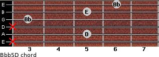 Bb(b5)/D for guitar on frets x, 5, x, 3, 5, 6