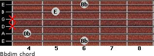 Bbdim for guitar on frets 6, 4, x, x, 5, 6