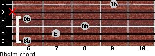 Bbdim for guitar on frets 6, 7, 8, 6, x, 9