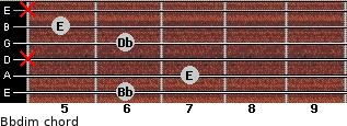 Bbdim for guitar on frets 6, 7, x, 6, 5, x