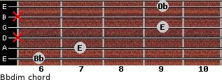 Bbdim for guitar on frets 6, 7, x, 9, x, 9