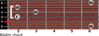 Bbdim for guitar on frets 6, x, 2, 3, 2, 6