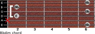 Bbdim for guitar on frets 6, x, 2, 6, 2, 6