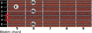 Bbdim for guitar on frets 6, x, x, 6, 5, 6