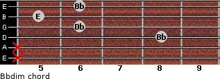 Bbdim for guitar on frets x, x, 8, 6, 5, 6