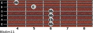Bbdim11 for guitar on frets 6, 6, 6, 6, 5, 4
