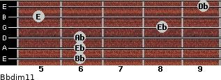 Bbdim11 for guitar on frets 6, 6, 6, 8, 5, 9