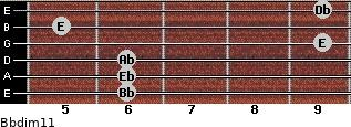 Bbdim11 for guitar on frets 6, 6, 6, 9, 5, 9