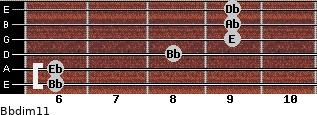 Bbdim11 for guitar on frets 6, 6, 8, 9, 9, 9