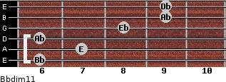Bbdim11 for guitar on frets 6, 7, 6, 8, 9, 9