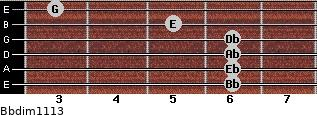 Bbdim11/13 for guitar on frets 6, 6, 6, 6, 5, 3