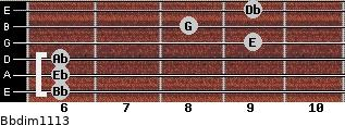 Bbdim11/13 for guitar on frets 6, 6, 6, 9, 8, 9