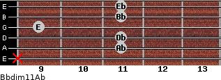 Bbdim11/Ab for guitar on frets x, 11, 11, 9, 11, 11