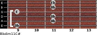 Bbdim11/C# for guitar on frets 9, 11, 11, 9, 11, 11