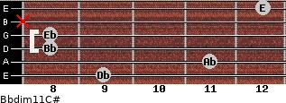 Bbdim11/C# for guitar on frets 9, 11, 8, 8, x, 12