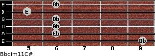 Bbdim11/C# for guitar on frets 9, 6, 6, 6, 5, 6