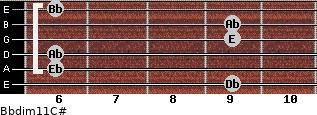 Bbdim11/C# for guitar on frets 9, 6, 6, 9, 9, 6