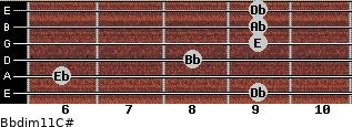 Bbdim11/C# for guitar on frets 9, 6, 8, 9, 9, 9