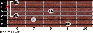 Bbdim11/C# for guitar on frets 9, 7, 6, 8, x, 6