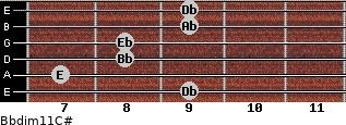 Bbdim11/C# for guitar on frets 9, 7, 8, 8, 9, 9
