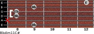 Bbdim11/C# for guitar on frets 9, x, 8, 8, 9, 12