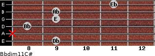 Bbdim11/C# for guitar on frets 9, x, 8, 9, 9, 11