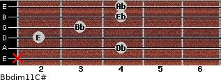 Bbdim11/C# for guitar on frets x, 4, 2, 3, 4, 4