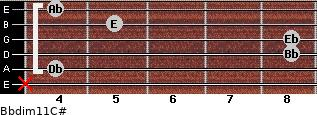 Bbdim11/C# for guitar on frets x, 4, 8, 8, 5, 4