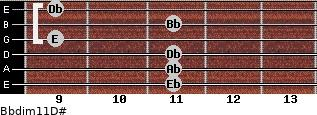 Bbdim11/D# for guitar on frets 11, 11, 11, 9, 11, 9