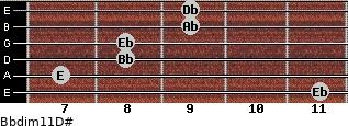 Bbdim11/D# for guitar on frets 11, 7, 8, 8, 9, 9