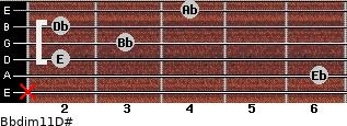 Bbdim11/D# for guitar on frets x, 6, 2, 3, 2, 4