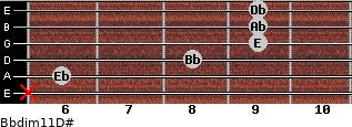 Bbdim11/D# for guitar on frets x, 6, 8, 9, 9, 9