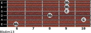 Bbdim13 for guitar on frets 6, 10, 8, 9, 9, 9