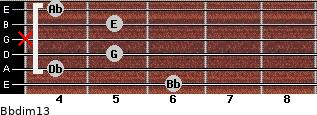 Bbdim13 for guitar on frets 6, 4, 5, x, 5, 4