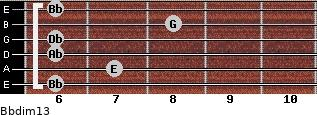 Bbdim13 for guitar on frets 6, 7, 6, 6, 8, 6