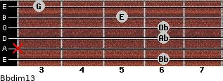 Bbdim13 for guitar on frets 6, x, 6, 6, 5, 3