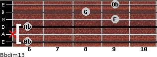 Bbdim13 for guitar on frets 6, x, 6, 9, 8, 9