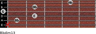 Bbdim13 for guitar on frets x, 1, 2, 0, 2, 4