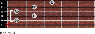 Bbdim13 for guitar on frets x, 1, 2, 1, 2, 3
