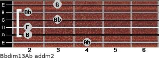 Bbdim13/Ab add(m2) for guitar on frets 4, 2, 2, 3, 2, 3