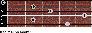 Bbdim13/Ab add(m2) for guitar on frets 4, 2, 5, 3, 2, 0