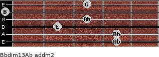 Bbdim13/Ab add(m2) for guitar on frets 4, 4, 2, 3, 0, 3
